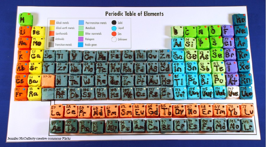 Periodic table sas cupcake periodic table urtaz Choice Image